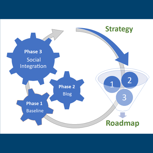 PortoSpire Standard Process